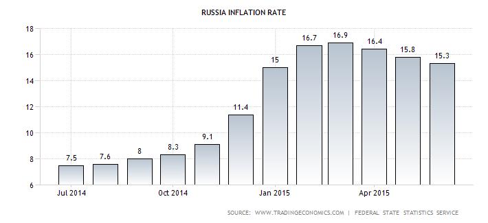 Утопит ли Банк России рубль?