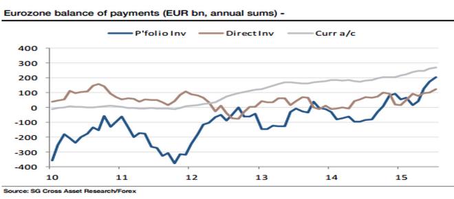 Евро берет в союзники волатильность