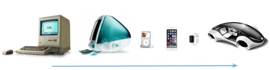 К чему приведут «титанические» усилия Apple?