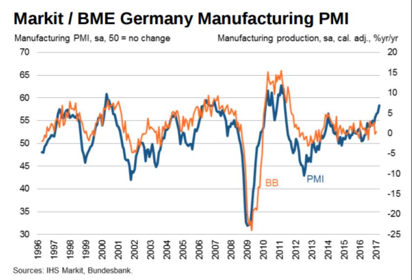 Обзор ETF: самое время вложиться в Германию
