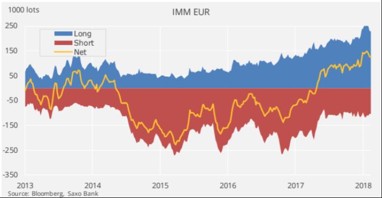 Торги открылись спадения доллара ниже 56 руб.