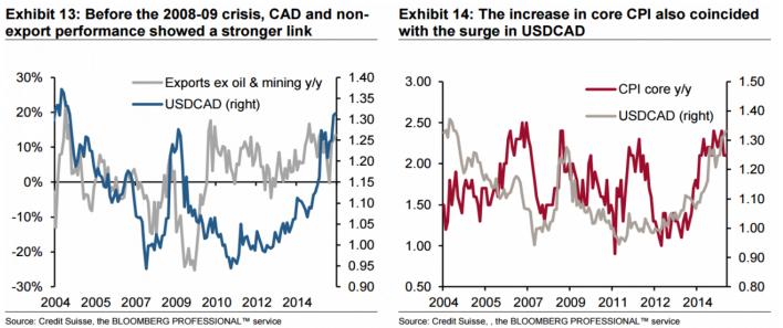 Китай играет с товарными валютами в «любит-не любит»