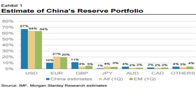 Китай определился с фаворитами