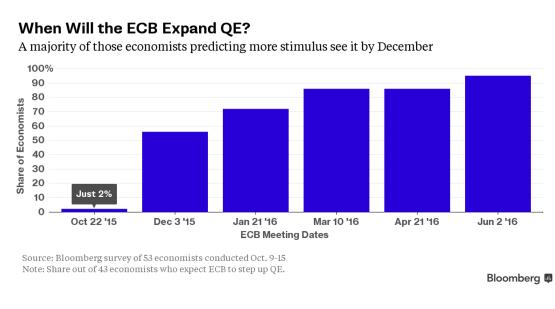Евро: надейся на лучшее — готовься к худшему
