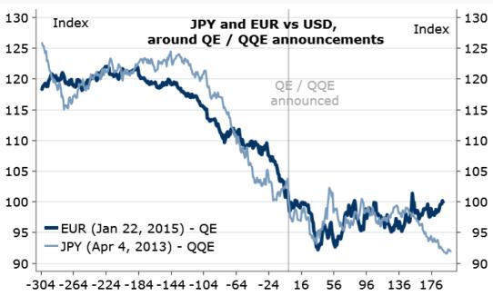 Подбираем шорты евро
