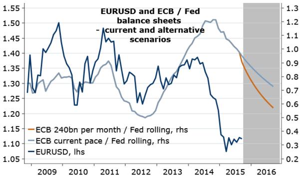 Датская крона прощается с QE