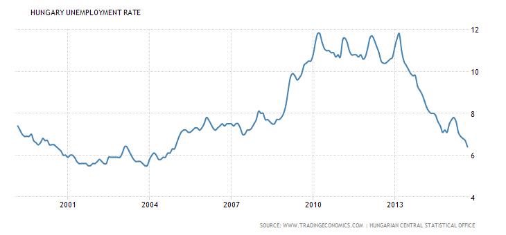 Форинт сфокусировался на ЕЦБ