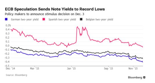 Суждено ли сбыться надеждам евро?