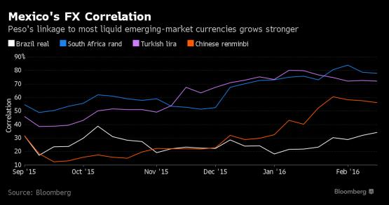 Центробанк подложил свинью продавцам песо