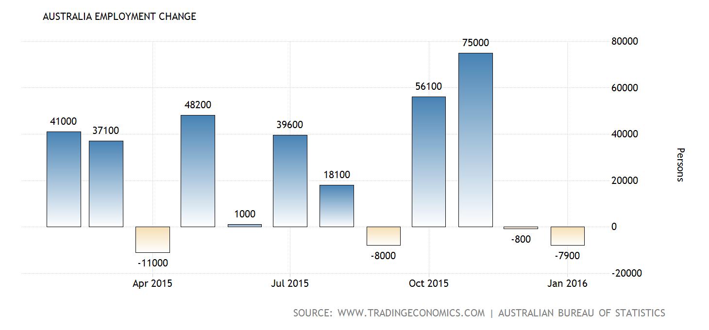 «Оззи» отдался во власть ФРС