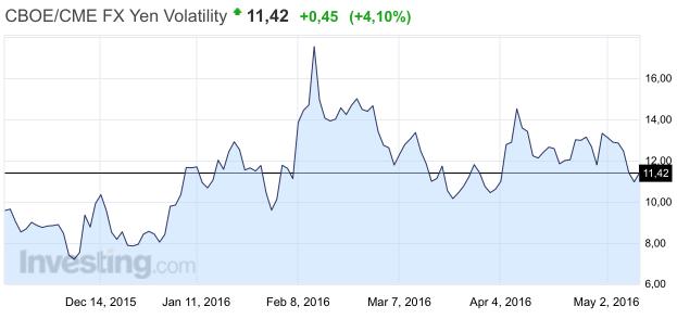 Интервенции иене не указ