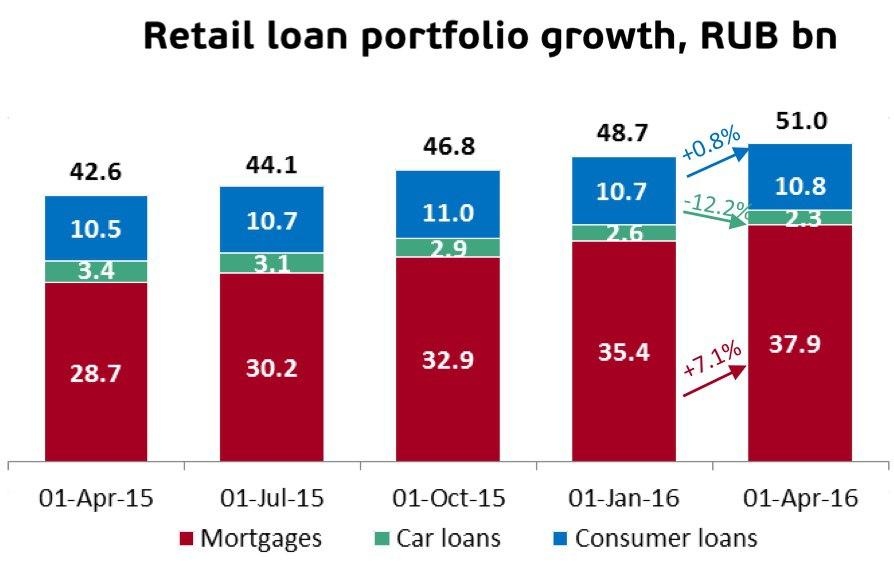 Банк Санкт-Петербург овладел ситуацией