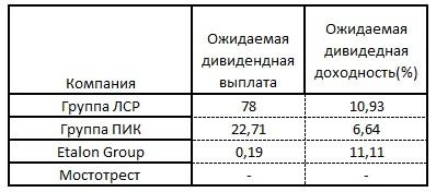 """ГК """"Эталон"""" (/""""Эталон-Инвест"""" в Москве) - строительная компания ЖК """"Летний сад"""" - Страница 20 Dda841722b83ac46ae903513b65b03fa"""