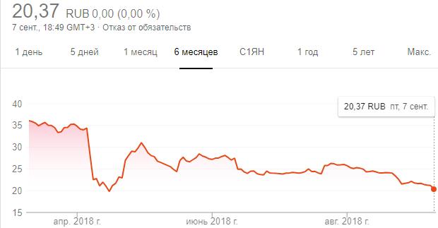 Санкции: время покупать РУСАЛ!